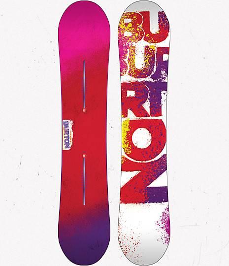 image burton-blender-141-jpg