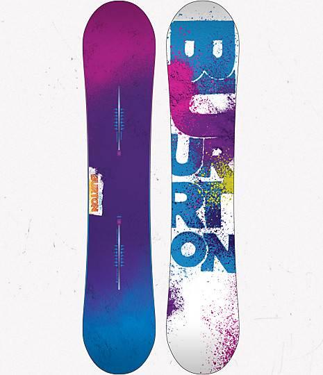image burton-blender-145-jpg