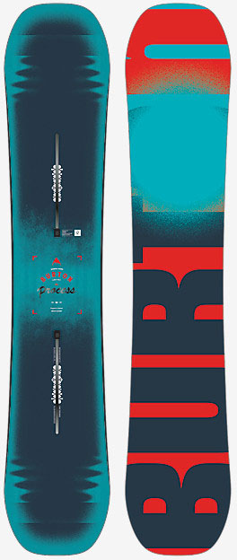 image burton-process-snowboard-jpg