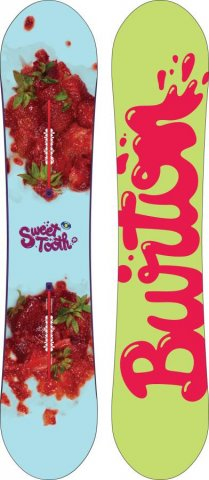 Burton Sweet Tooth Review And Buying Advice