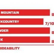 image bod-rideability-jpg