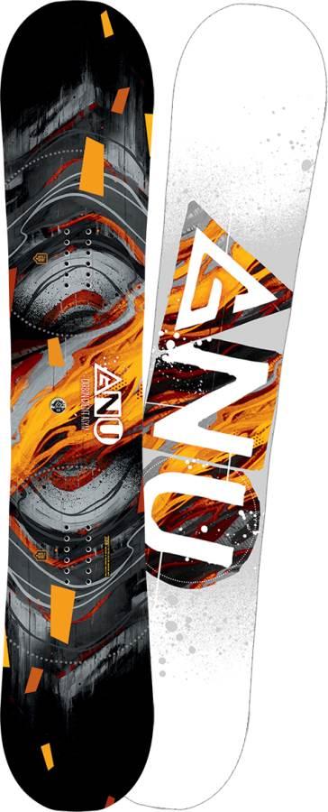 image gnu-asym-carbon-credit-orange-jpg