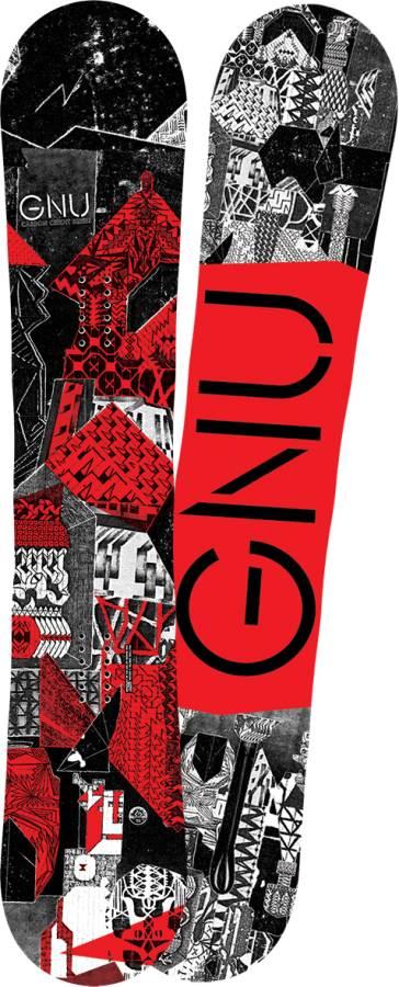 image gnu-carbon-credit-red-jpg