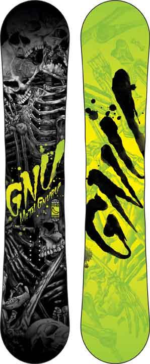 image gnu-metal-guru-jpg