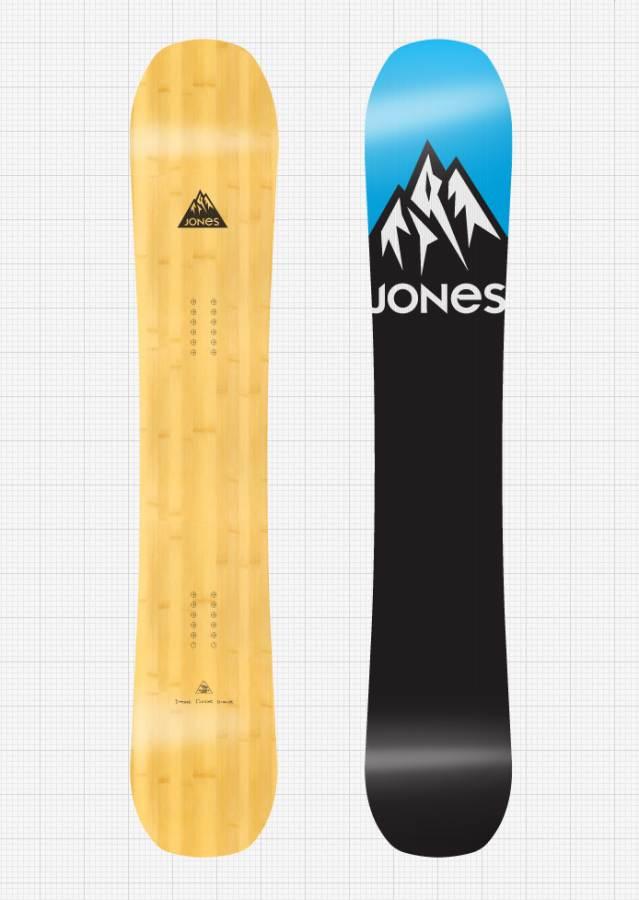 8673aa516b22 Jones Flagship 2011-2019 Snowboard Review