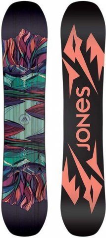 Jones Twin Sister 2013-2021 Snowboard Review