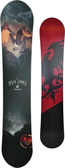 image never-summer-chairman-jpg