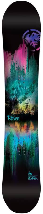 image never-summer-raven-jpg