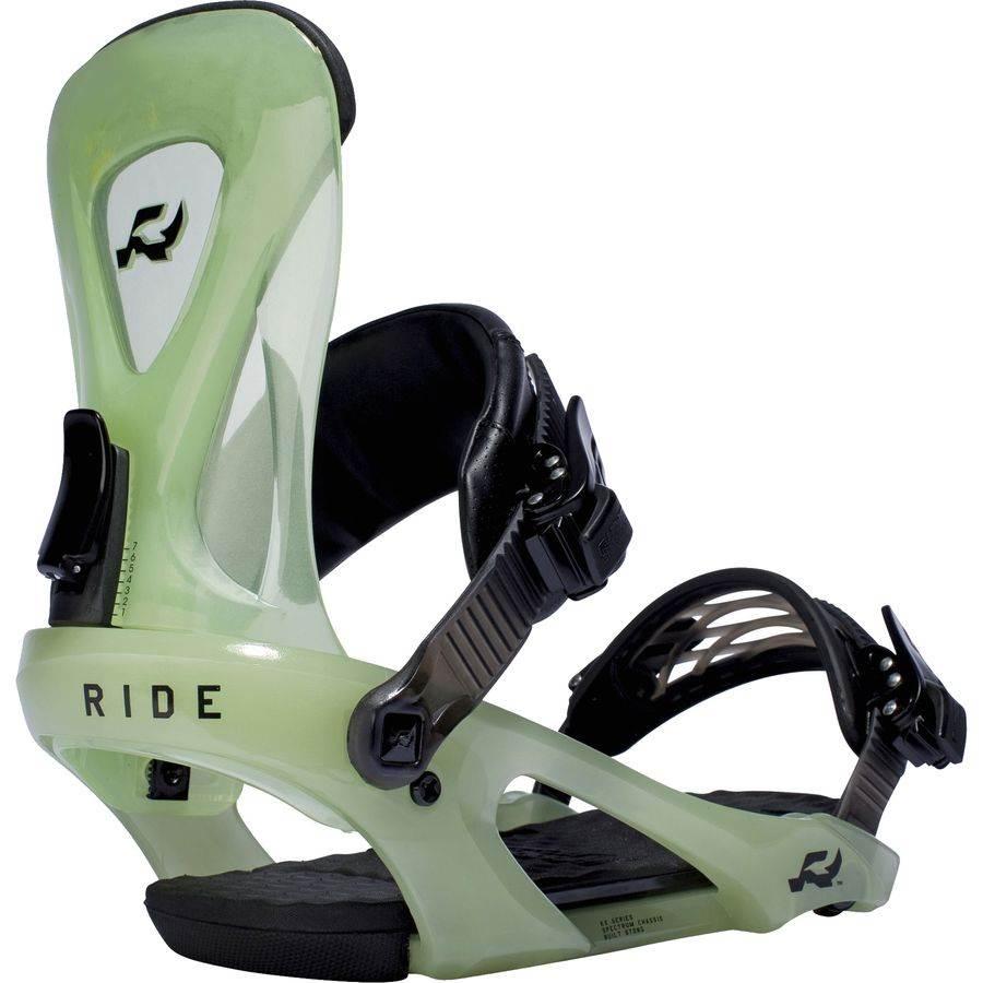image ride-kx-slime-jpg