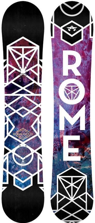 image rome-gold-jpg
